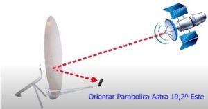 Orientar Parabolica Astra 19,2º Este